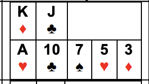 Example of High Card