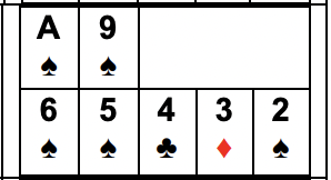 Example of Straight, Flush, or Straight Flush with no Pair