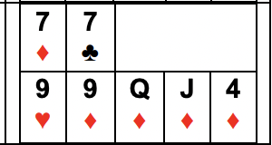 Example of Straight, Flush, or Straight Flush with two Pair