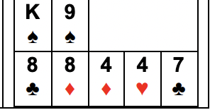Example of Two Pair: High Pair is 8s, 7s, or 6s