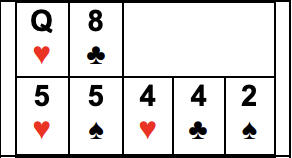 Example of Two Pair: High Pair is 5s, 4s, or 3s