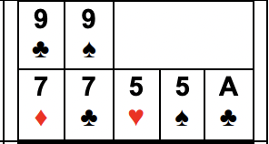 Example of Three Pair: With or without a Straight, Flush, or Straight Flush