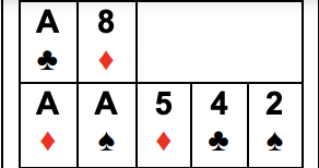 Example of Three of a Kind: Aces